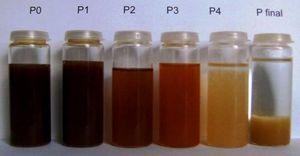 Auch in stark gefärbte Lösungen, wie bei dieser Stripperlösung, kann durch die Enviolet-UV-Oxidation Cyanid effektiv entgiftet werden.
