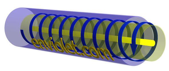 écoulement rotatif du réacteur d'a.c.k.
