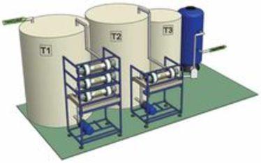 Recyclage des eaux usées contenant des colorants
