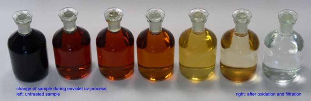 UV-oxidation in dark medium: Enviolet makes it possible.